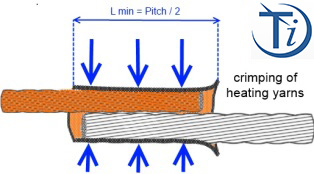 optimal crimp related to yarn pitch