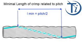 crimp length related to yarn pitch