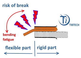 risk of thin wire break between rigid and flexible zone