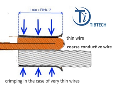 crimp related to very thin threads